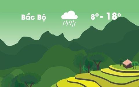 Thời tiết ngày 12/12: Bắc Bộ rét thêm, thấp nhất dưới 8 độ C
