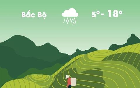 Thời tiết ngày 13/12: Bắc Bộ rét hại, có nơi dưới 5 độ C