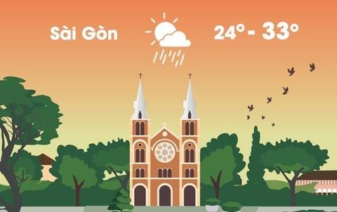 Thời tiết ngày 19/12: Hà Nội nắng ráo, Sài Gòn mưa rào