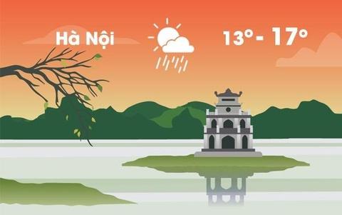 Thời tiết ngày 17/1: Hà Nội rét đậm, Sài Gòn mưa rào chiều tối