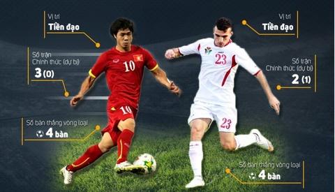 Video bong da: U23 Viet Nam - U23 Jordan hinh anh