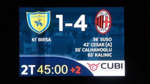 Highlights Chievo 1-4 AC Milan hinh anh