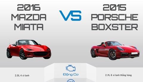 Mazda MX-5 va Porsche Boxster thuong dai so gang hinh anh