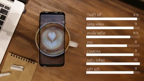 Danh gia Galaxy S8 va S8+: Net loi cuon cua su lieu linh hinh anh 14