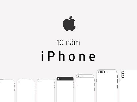 10 nam: Tu iPhone 2G den iPhone X hinh anh