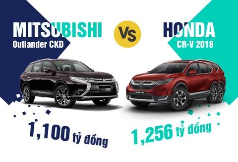 Honda CR-V 2018 so gang Mitsubishi Outlander CKD ban cao nhat hinh anh