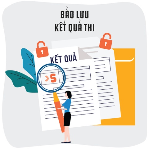 10 luu y trong ky thi THPT quoc gia 2018 hinh anh 9