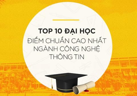 10 dai hoc co diem chuan nganh Cong nghe Thong tin cao nam 2018 hinh anh