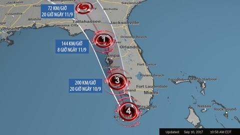 'Quai vat' Irma trut cuong no cuc dai len Florida hinh anh 19