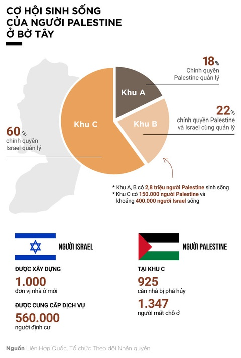 Palestine va dem truong ti nan tren manh dat que huong hinh anh 6