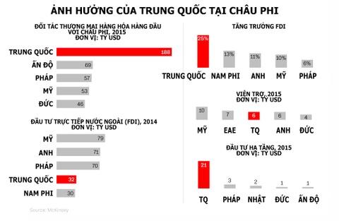 Trieu phu Hong Kong hoi lo va cau chuyen TQ tham nhung o chau Phi hinh anh 4