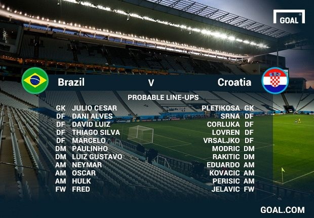 Brazil - Croatia: Dieu samba cuong say hinh anh 3 Đội hình dự kiến của Brazil và Croatia.