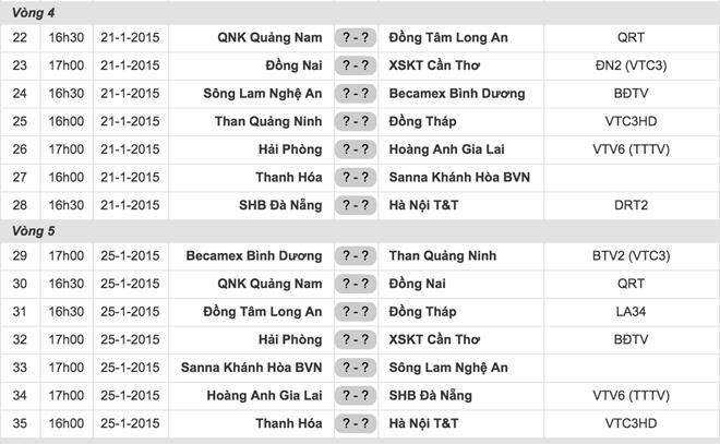 Lịch thi đấu vòng 4 và 5 V.League 2015.