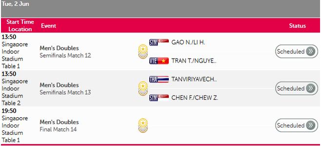 Bong ban Viet Nam gianh huy chuong dau tien tai SEA Games 28 hinh anh 3 Lịch thi đấu bán kết.