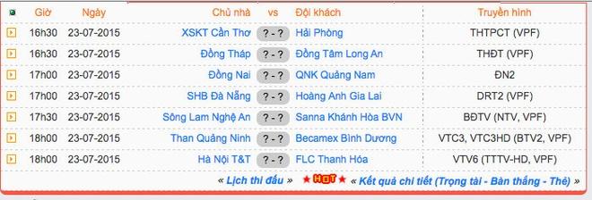 Lịch thi đấu và tường thuật trực tiếp vòng 18 V.League 2015.