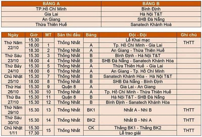 U21 TP HCM - U21 Gia Lai: Doi khach khat khao the hien hinh anh 2