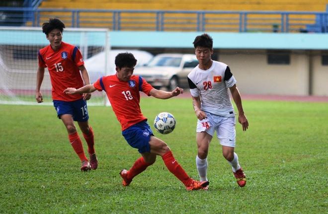 U19 Han Quoc giau bai truoc giai U21 quoc te hinh anh