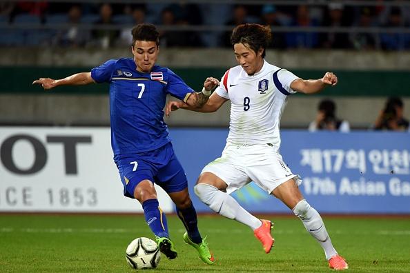 U19 Han Quoc mang doi hinh 'bo bong da nguoi' sang Viet Nam hinh anh