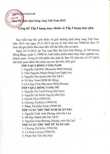 Cong Vinh vao top 5 ung vien tranh QBV Viet Nam 2015 hinh anh 2