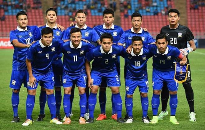 U23 Thai Lan chot doi hinh du giai chau A hinh anh