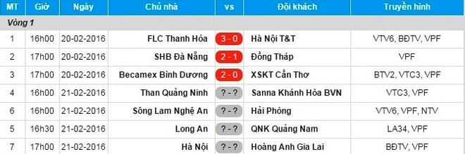QBV Anh Duc giup B.Binh Duong thang tran dau V.League hinh anh 2