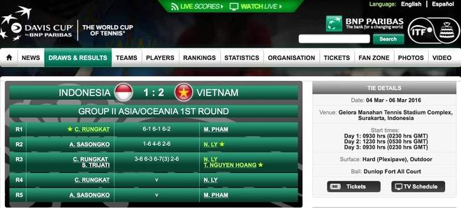 Hoang Thien, Hoang Nam thang tran ngoan muc o Davis Cup hinh anh 1