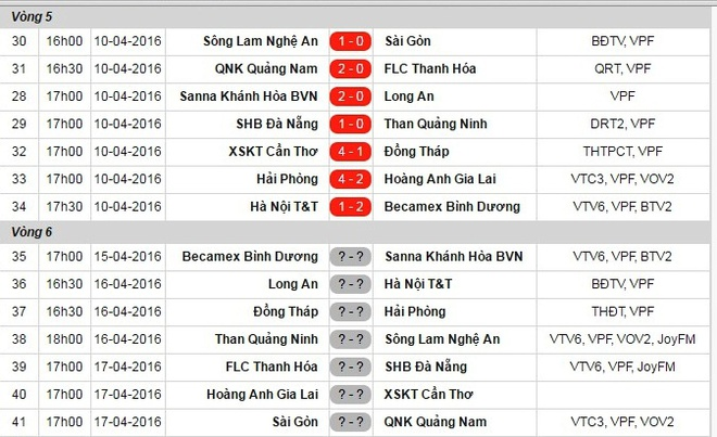 Can Tho thang dam Dong Thap tai V.League anh 7