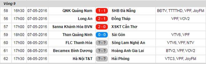 Man ra mat that bai cua HLV Tran Cong Minh hinh anh 2
