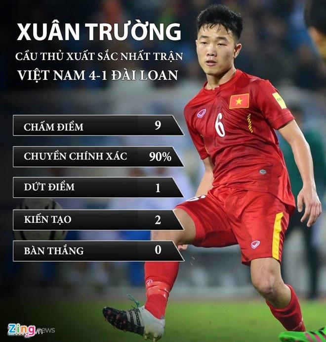Xuan Truong giup Incheon United co nguon thu anh 1