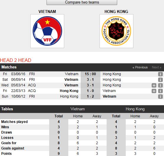 Tran Viet Nam vs Hong Kong chieu 3/6 anh 2