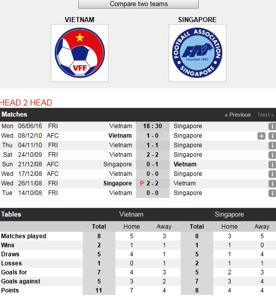 Chung ket Viet Nam vs Singapore: Tan cong de vo dich hinh anh 2