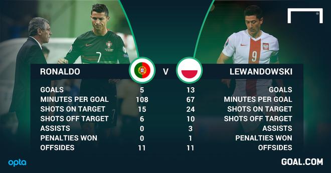 Ronaldo bien Bo Dao Nha thanh doi bong nham chan hinh anh 2