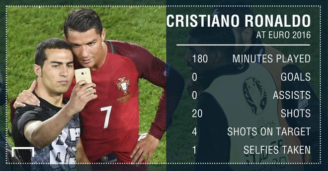 Ronaldo: 'Toi se ghi ban tro lai' hinh anh 1