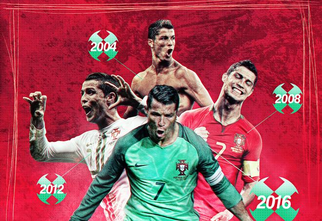 Ronaldo lap ky tich ghi ban o 4 ky Euro hinh anh