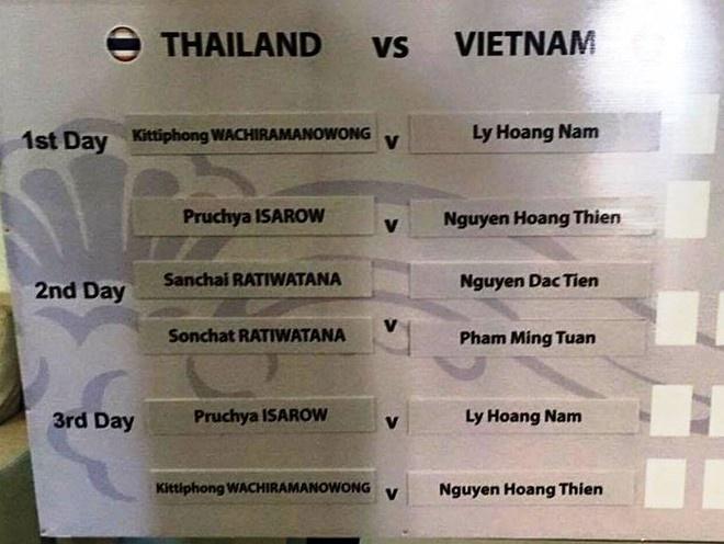 Ly Hoang Nam bo cuoc o Davis Cup anh 1