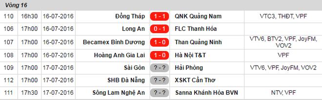 Binh Duong thang Than Quang Ninh 1-0 anh 2