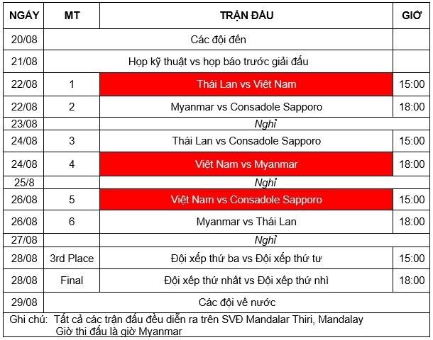 U19 Viet Nam danh bai U19 Thai Lan 1-0 hinh anh 2