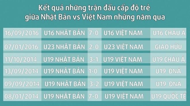 Tran U19 Viet Nam vs U19 Nhat Ban anh 2