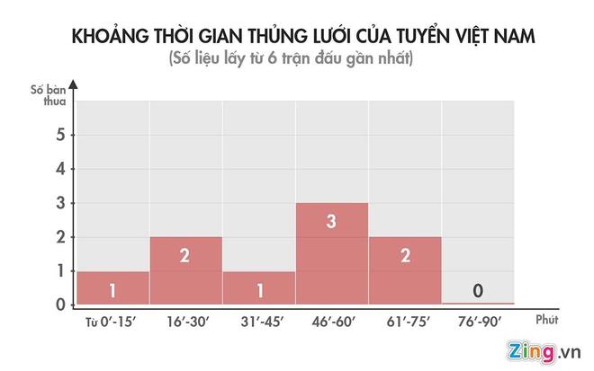 Cang ve cuoi moi hiep dau, Viet Nam choi cang hay hinh anh 2