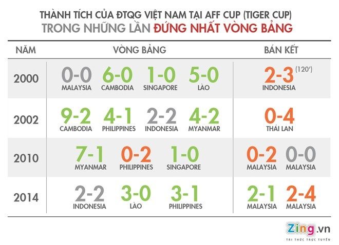 Tran ban ket Indonesia vs Viet Nam anh 2