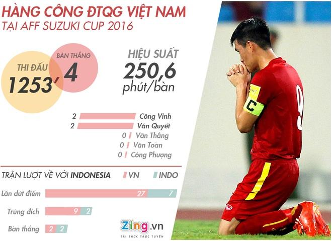 'Nen giu Huu Thang vi tuyen Viet Nam dang di dung huong' hinh anh 3
