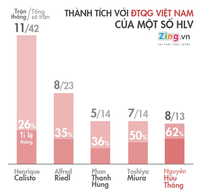'Nen giu Huu Thang vi tuyen Viet Nam dang di dung huong' hinh anh 2