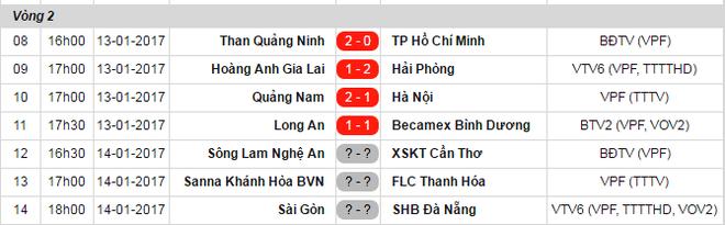 Hai Phong danh bai HAGL 2-1 anh 2