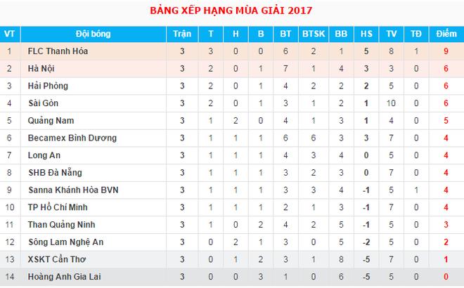 Cong Vinh cuoi rang ro khi TP.HCM thang tran o V.League hinh anh 10