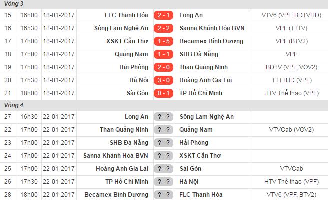 Cong Vinh cuoi rang ro khi TP.HCM thang tran o V.League hinh anh 9