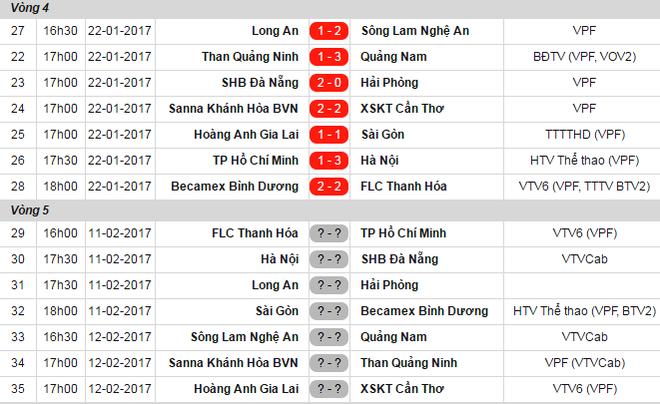 CLB Thanh Hoa dut mach toan thang du choi hon nguoi hinh anh 3