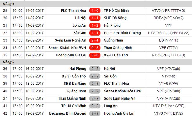 Dau an cua Cong Phuong, Quang Hai o vong 5 V.League hinh anh 2
