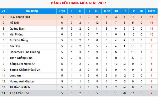 Tran Binh Duong - HAGL chieu 19/2 anh 3