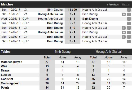 Binh Duong e ngai su hung phan cua Cong Phuong, Van Thanh hinh anh 3