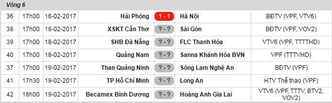 Binh Duong e ngai su hung phan cua Cong Phuong, Van Thanh hinh anh 4